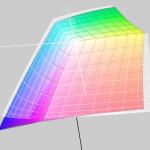 Vergleich eciRGB_V2 (weiss) und AdobeRGB 1998