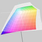 Vergleich eciRGB_V2 (weiss) und sRGB
