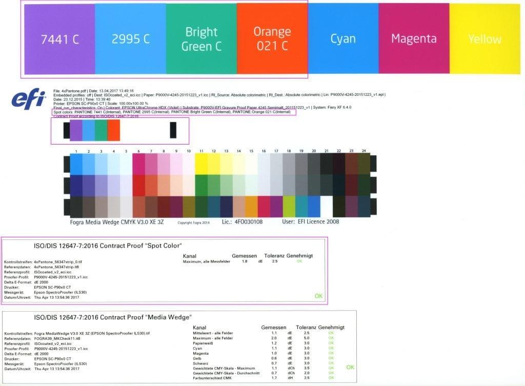 proof.de: Spotcolor mediawedge / Sonderfarben Medienkeil mit Auswertung nach ISO/DIS 12647-7:2016