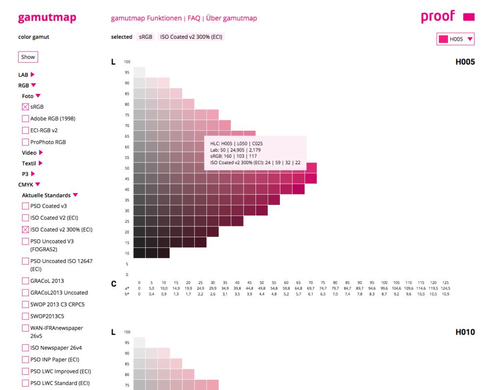 Gamutmap.de – Einfacher Vergleich von Farbräumen wie HLC, LAB, CMYK, RGB.